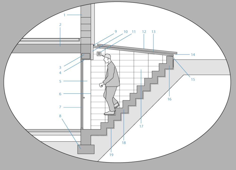 Расчет деревянной лестницы на второй этаж – важные
