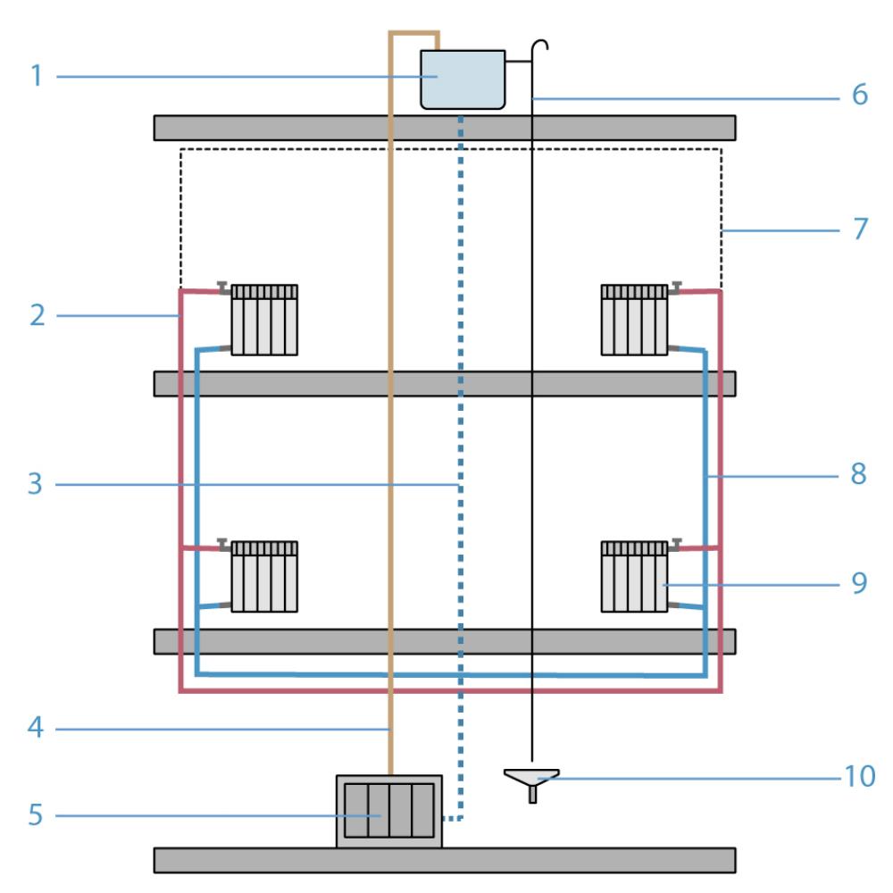Схема отопления с расширительным баком фото 963