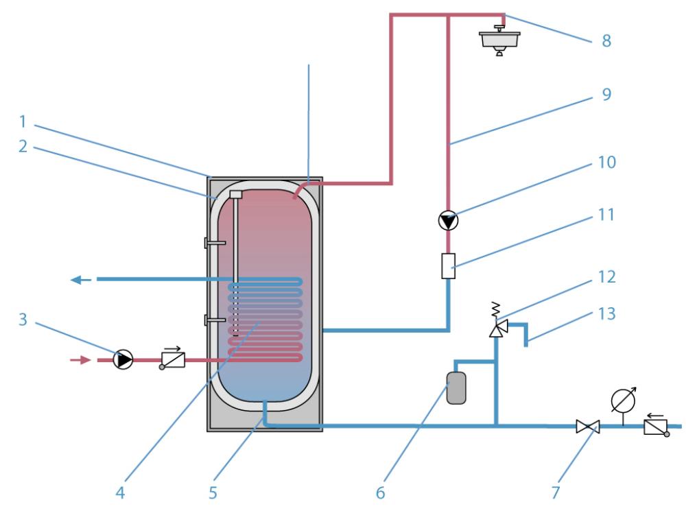 Что такое патрубок подачи воды в теплообменнике alfa laval starch separator