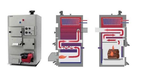 Универсальный котел отопления для дома своими руками