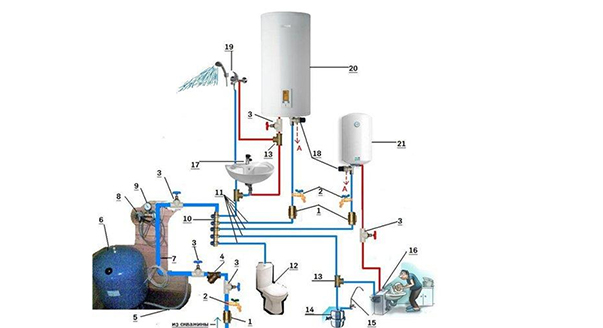 На фото: Схема системы