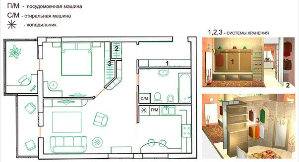 Ремонт квартир в серии домов II-07-19 от профессионалов