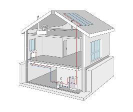 3 л на 1 кв. м/год. Как создать систему отопления такой эффективности?