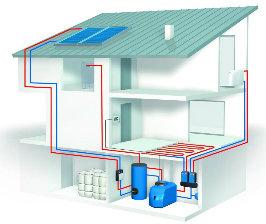 Системы отопления на основе магистрального газа