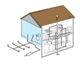 Сравниваем виды водоснабжения