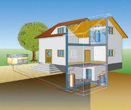 Недостатки систем отопления на основе тепловых насосов
