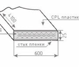 CPL-пластик