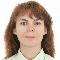 Татьяна Стерхова о правильном начале дачного сезона