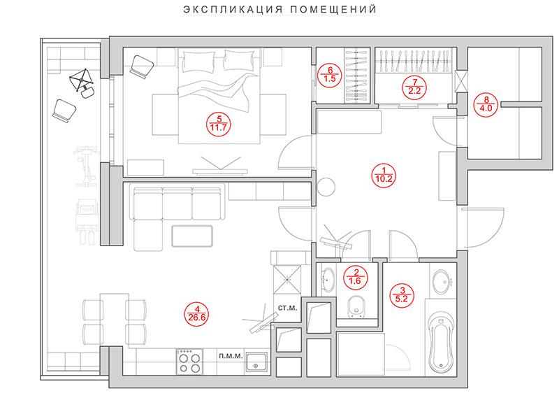 Запрещена или нет перепланировка квартиры в панельных