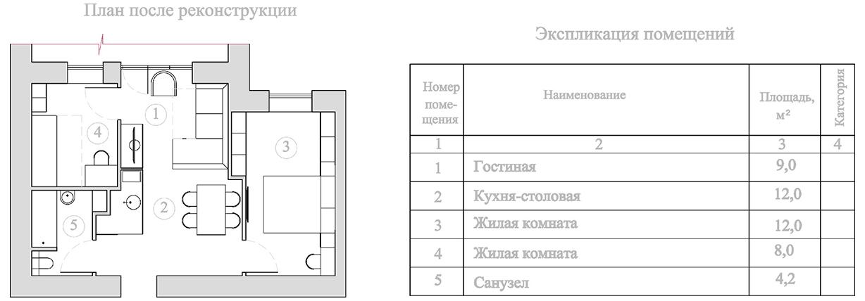 Дизайн трехкомнатной квартиры 60 кв м Фото интерьера