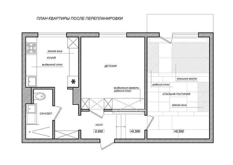 Планировка квартиры в