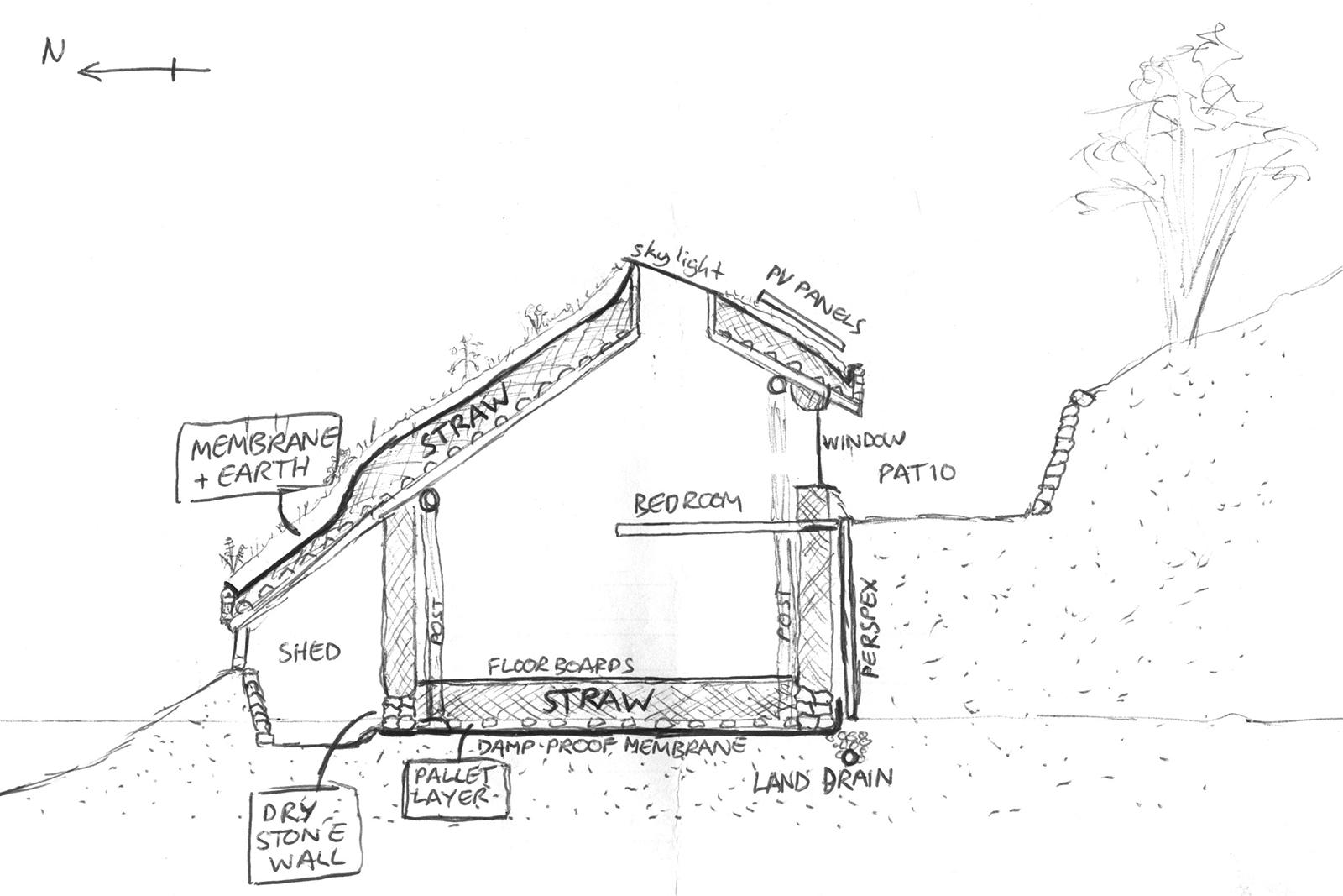 Дом из земли своими руками фото 182